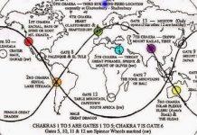 Chakras de la Terre