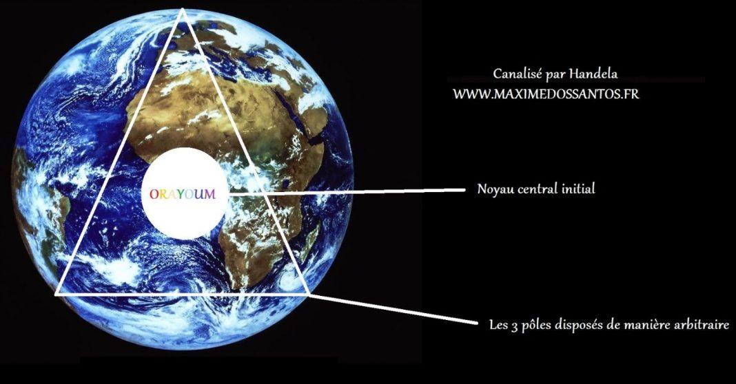 les poles de la terre